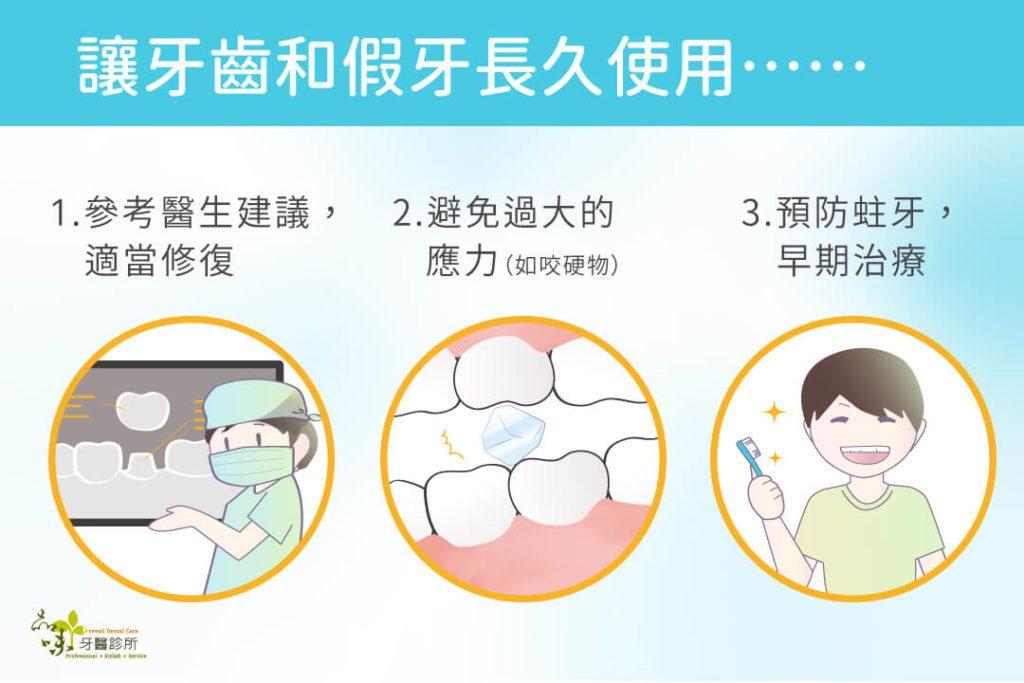 讓牙齒和假牙長久使用的行動